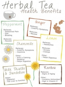 It's TEA time ~ Herbal Tea Healthy Living Benefits