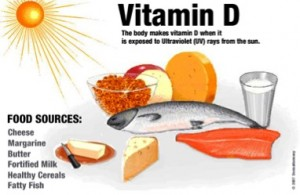 MOOD BOOSTER Vitamin D – NOT just for bones